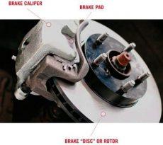 brake-rotors-in